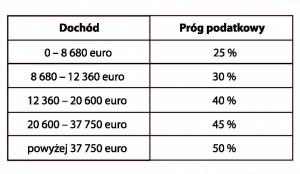 Broker forex bonus tanpa deposit 2015