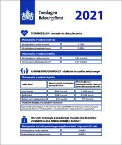 Rys.1 Karta dodatków 2021 - strona 1.